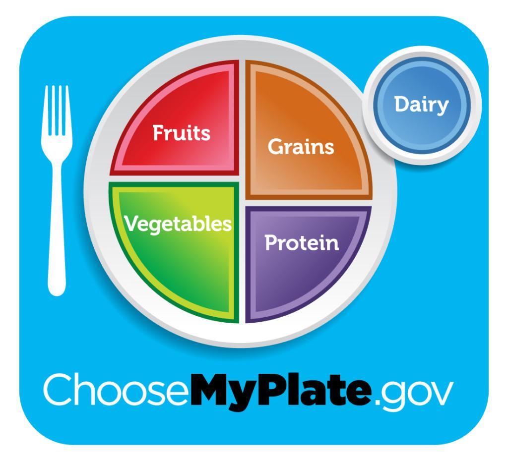 photo+courtesy+of+myplate.gov