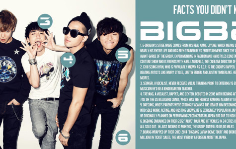 Facts you didn't know about BIGBANG