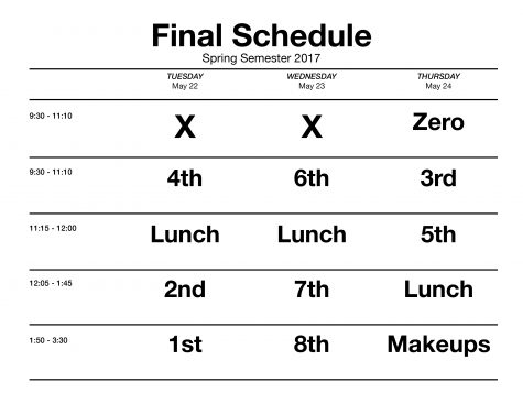 Upcoming tests for NCHS juniors