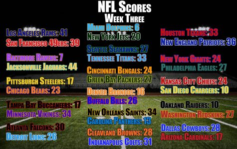 NFL Week Three Scores