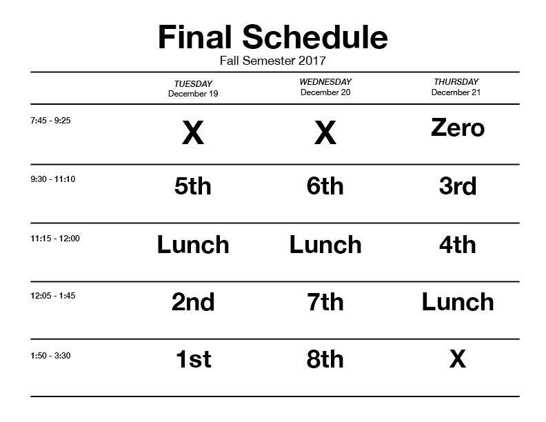 Finals will begin on Tuesday, December 19. All underclassman and juniors must take finals. Seniors with 6 or less absences and a B or better in a course are except from that final.