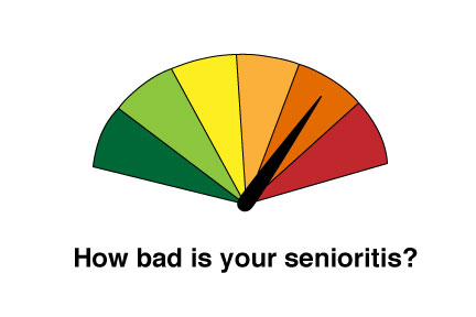 Quiz: How bad is your senioritis?