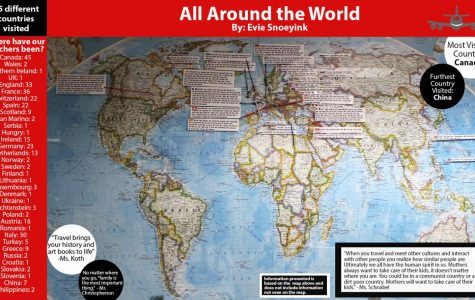 All Around the World: NCHS teachers travel far from Normal