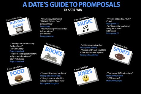 Important Dates for a Prom Date