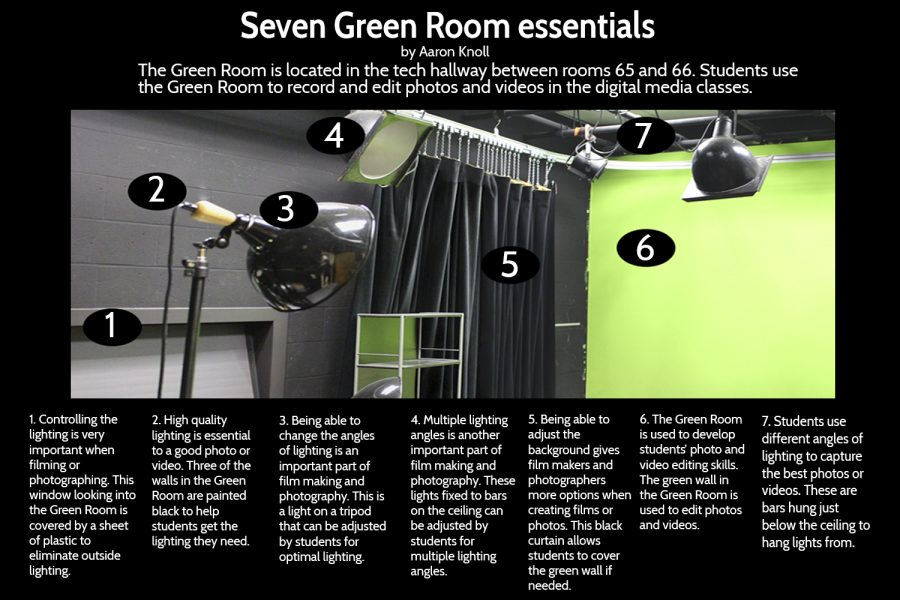 Seven Green Room essentials: A look at the Green Room