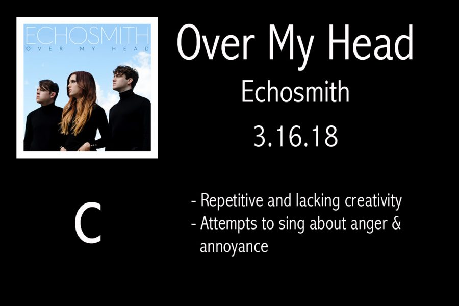 Review: Echosmith track a miss