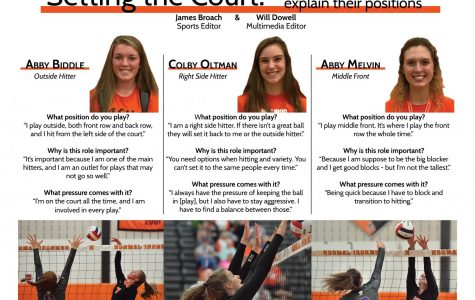 Setting the Court: Varsity volleyball players explain their positions