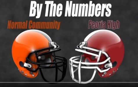 By the Numbers: vs. Peoria High
