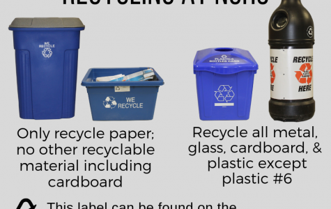 "Environmental club ""rolls"" out new recycling initiative"
