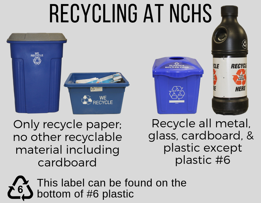 A primer on different recycling receptacles around the building.