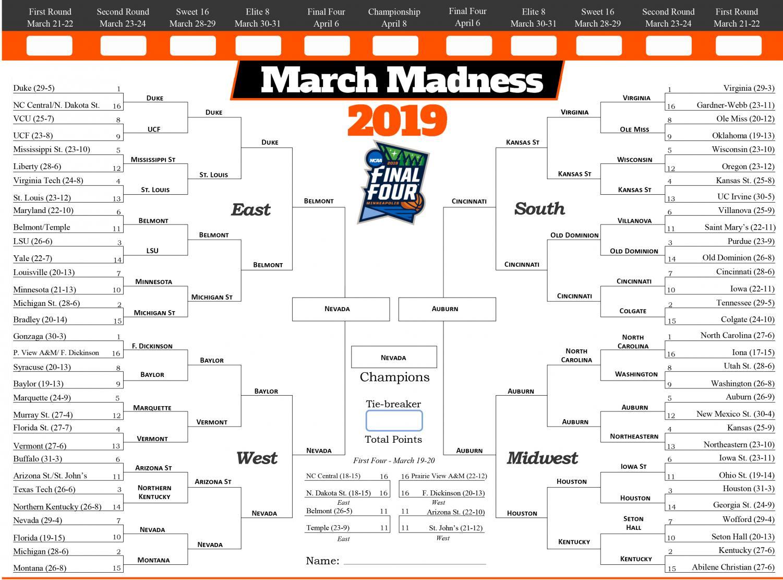 NCAA March Madness Mascot Bracket