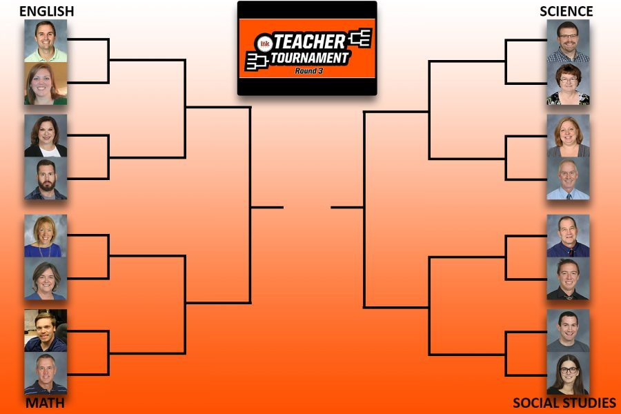 The round three bracket of the NCHS Teacher Tournament.