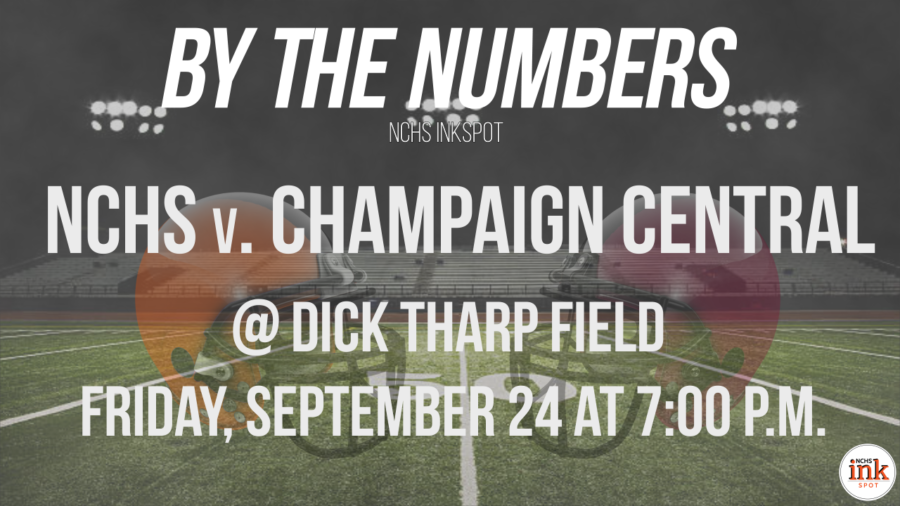 By the numbers: NCHS v. Champaign Central [video]
